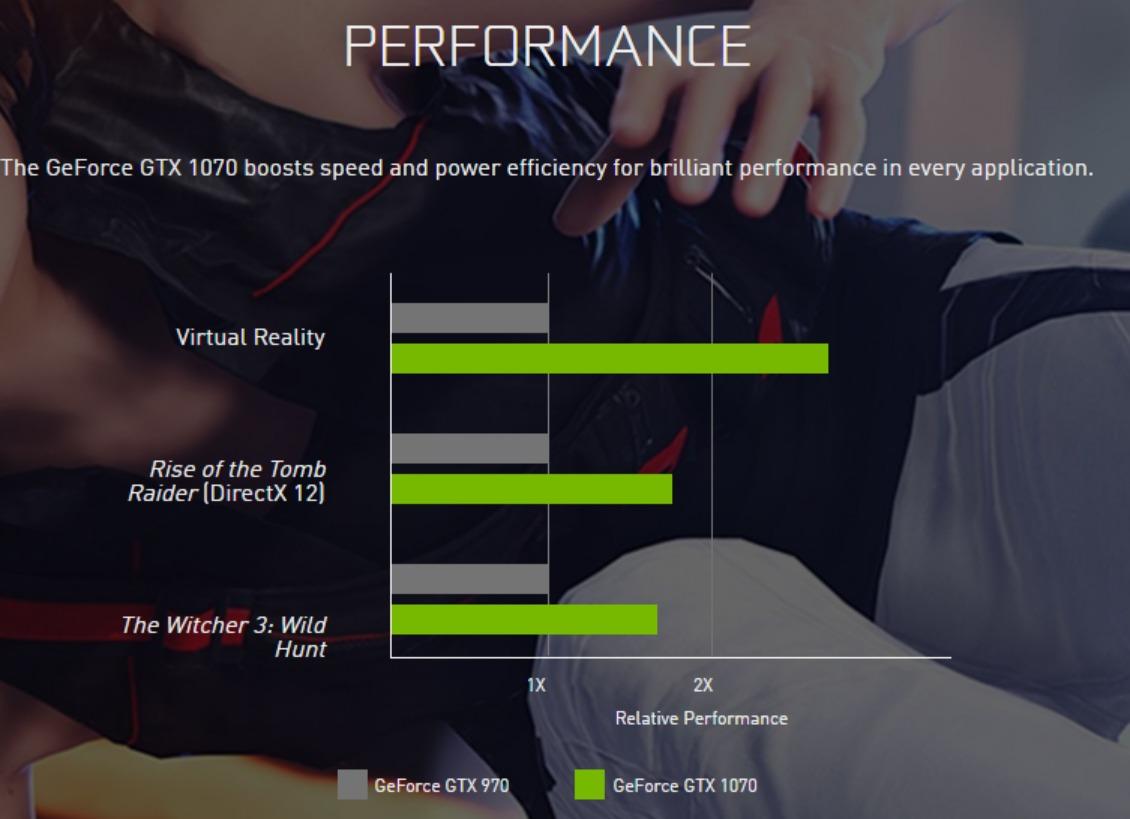 GTX_1070_performance