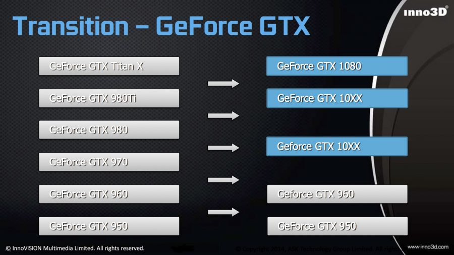 Inno3D-GTX-1060-900x506.jpg