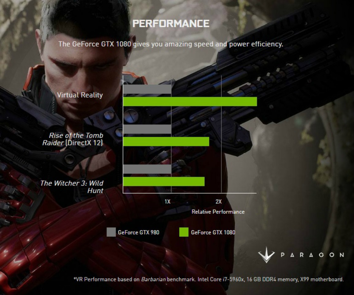 NVIDIA-GeForce-GTX-1080-benchmark-desempenho.jpg