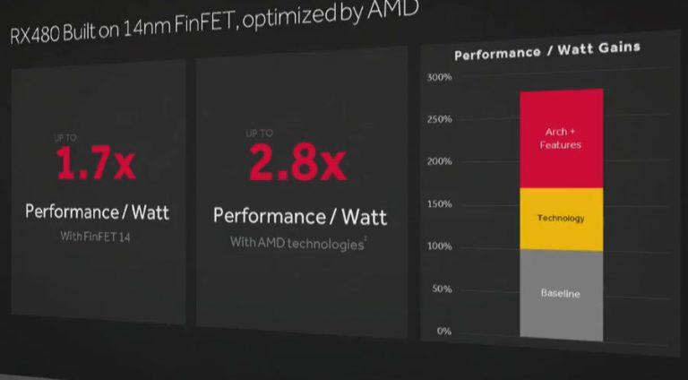 AMD-Radeon-RX-480-2-768x424