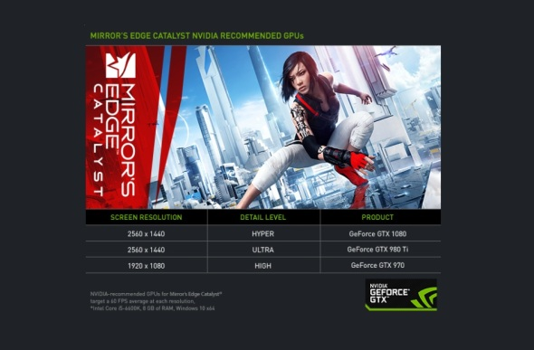 mirrors-edge-catalyst-nvidia-recommended-graphics-cards