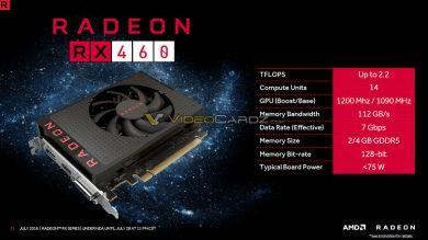 AMD-Radeon-RX-460-basic-specs