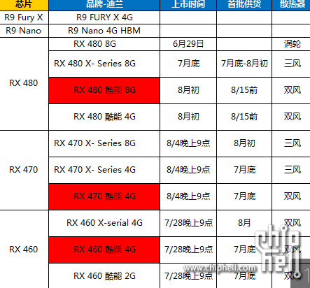 AMD-Radeon-RX-470-RX-460-launch-dates.png