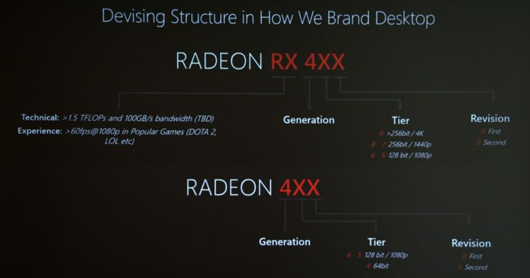 AMD-rx-400-series-nomenclature-768x404