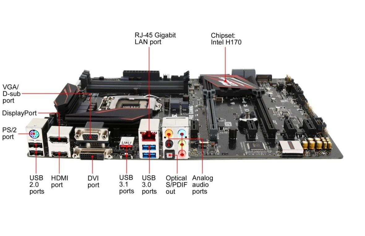 ASUS h170 Pro Gaming portas USB-portas traseiras-conexões.jpg