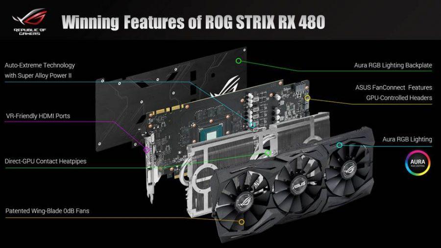 ASUS-RX-480-STRIX-3-900x506