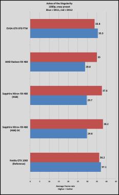 nitro-RX-480-review-testes-PT-BR-crazy