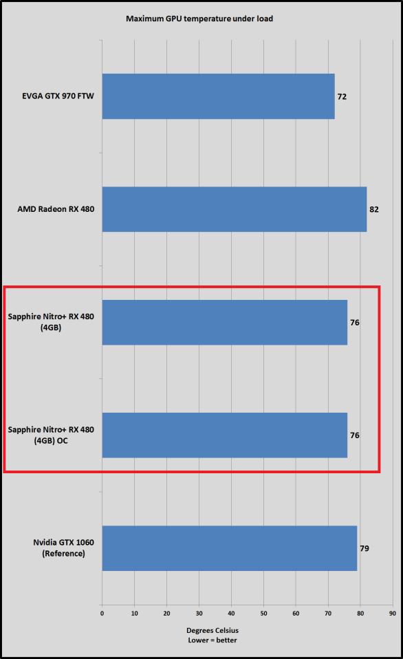 nitro-RX-480-review-testes-PT-BR-gpu-temp-oc-100673231-orig