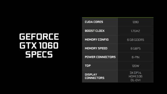 NVIDIA-GeForce-GTX-1060-Slide_Specifications-635x357