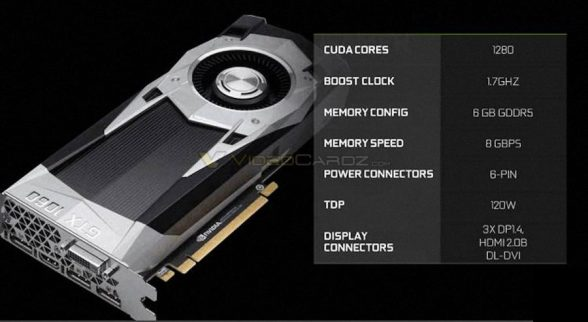 NVIDIA-GeForce-GTX-1060-Specifications-FInal-1-900x493