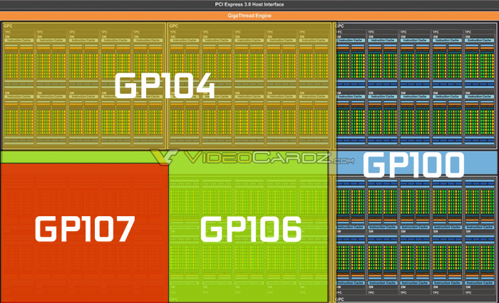 NVIDIA-Pascal-GP100-Family-GPU-Block-Diagram-700x426.png