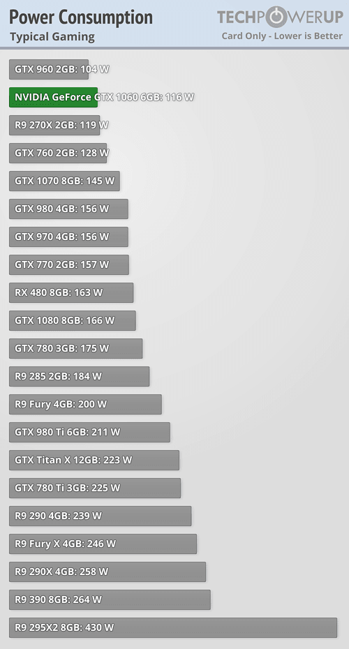 power_average_gtx1060