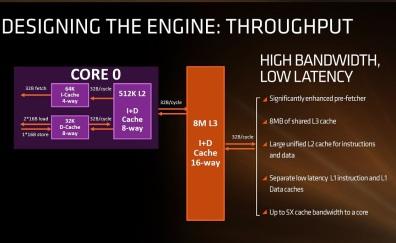 AMD_zen_arquitetura_detalhes_core-2