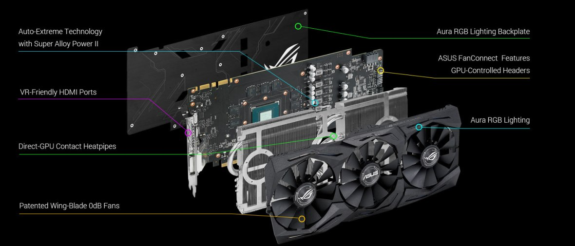 ASUS-Strix_GTX-1070-fan.jpg
