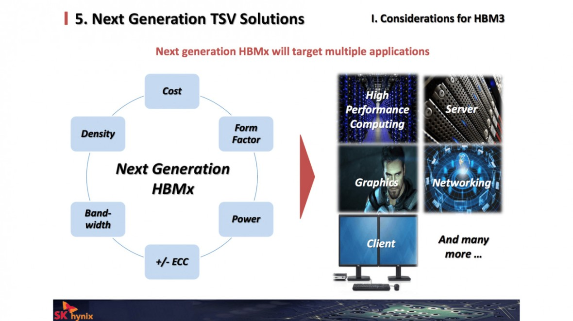 memória-HBM3-GPU-placa-de-video