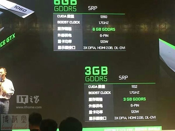 NVIDIA-GeForce-GTX-1060-3-GB-Announcement.jpg