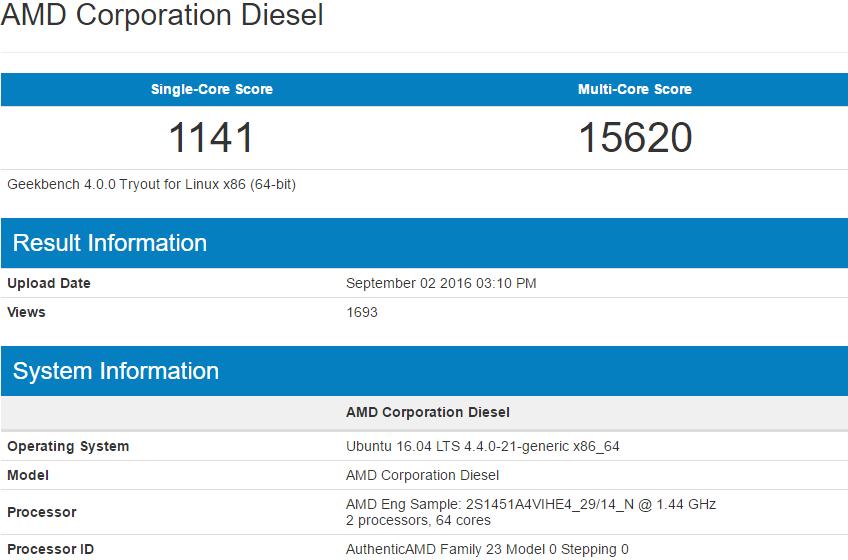 AMD-Zen-Naples-32-Core-Benchmark.png