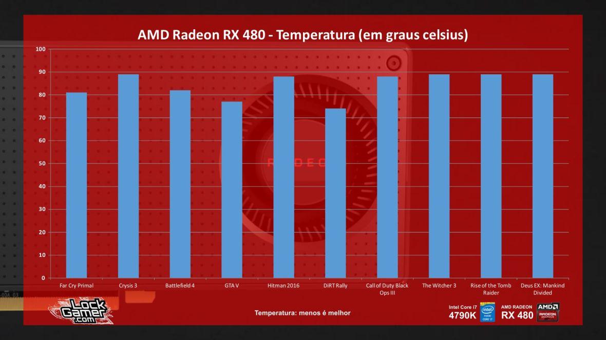 benchmark-rx-480-referencia-amd-desempenho-temperatura-jogos-pt-br