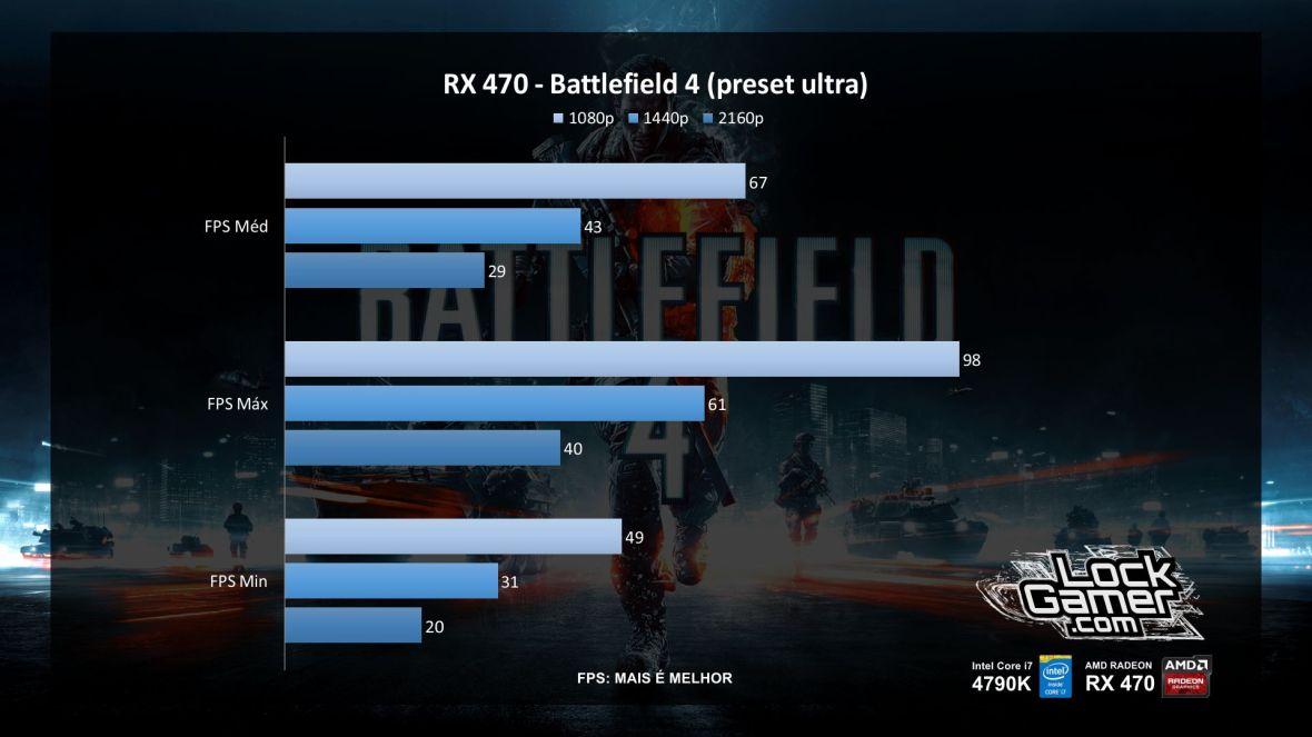 benchmark-rx-470-referencia-amd-desempenho-battlefield-4-pt-br