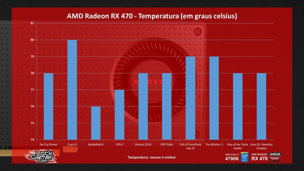 benchmark-rx-470-temperatura-pt-br