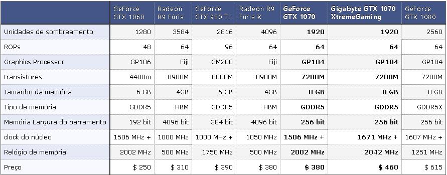 tabela-1070
