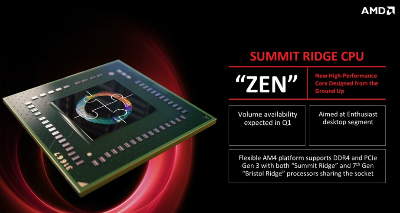 AMD-Zen-Summit-Ridge-CPU.png