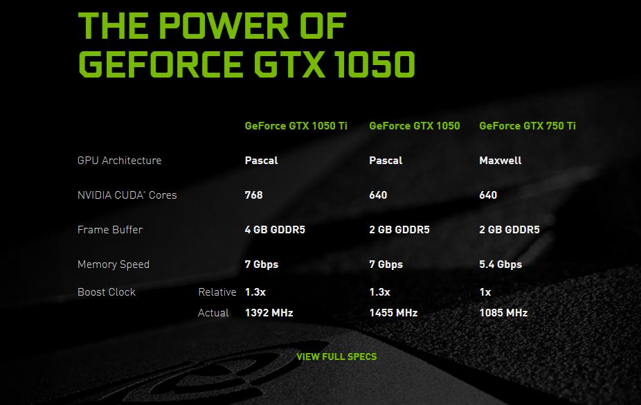 gtx-1050-vs-gtx-750ti-gtx-1050-ti