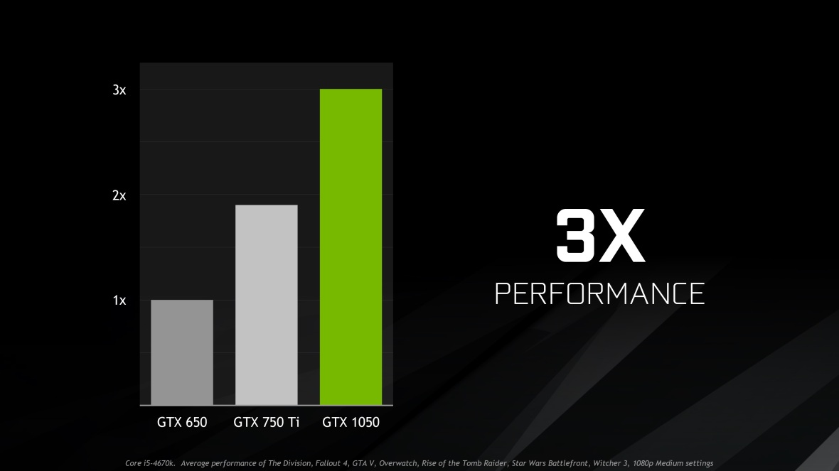 performance-gtx-1050-vs-gtx-750ti.jpg