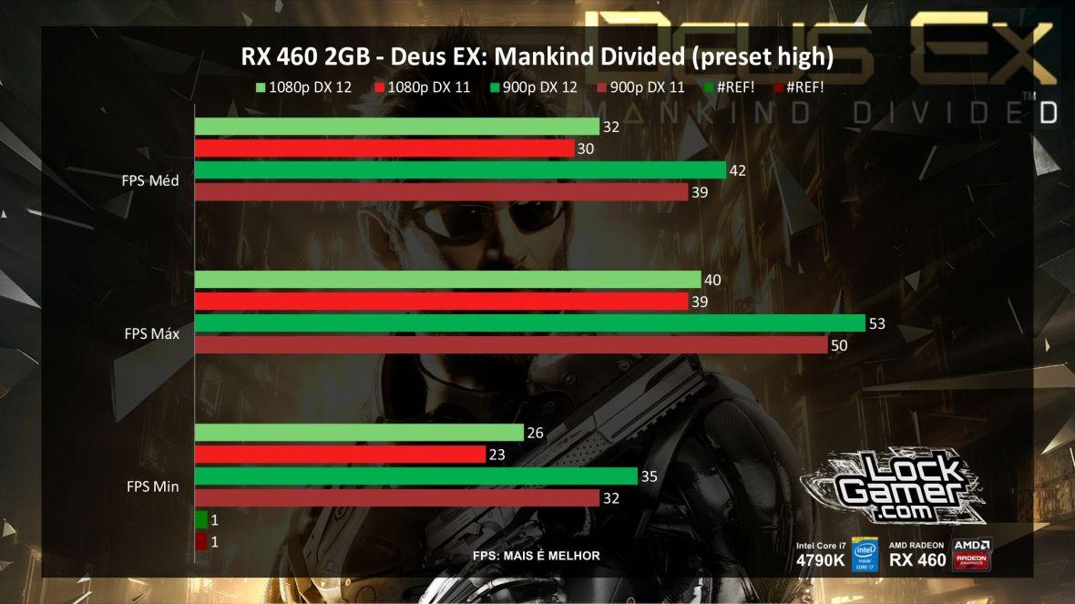 benchmark-xfx-rx-460-2gb-desempenho-deus-ex-mankind-divided-pt-br