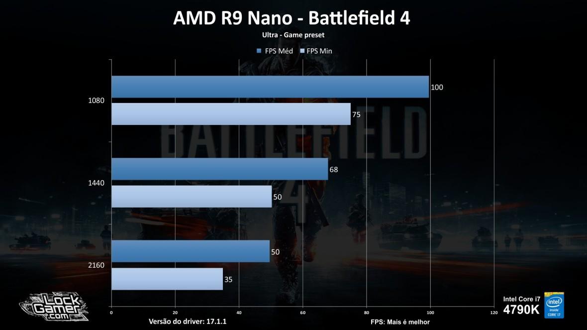 benchmark-r9-nano_review_testes_comparativo_compensa-pt-br-battlefield-4