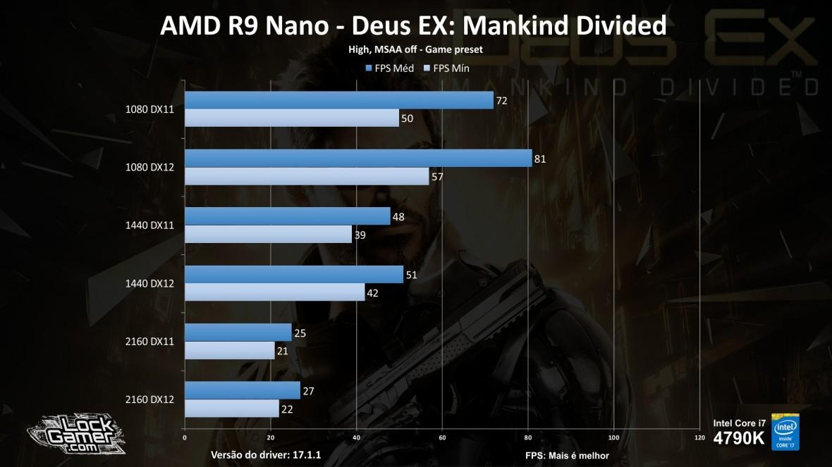 benchmark-r9-nano_review_testes_comparativo_compensa-pt-br-deus-ex-mankind-divided