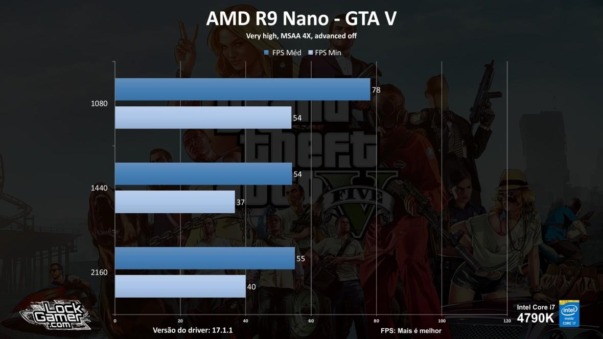 benchmark-r9-nano_review_testes_comparativo_compensa-pt-br-gta-v