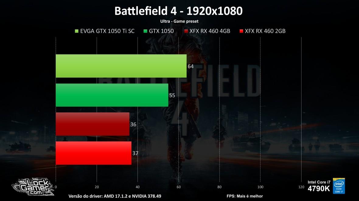 benchmark-teste-games-gtx1050-ti-460-2gb-4gb-compensa-pt-br-barata-fps-battlefield-4