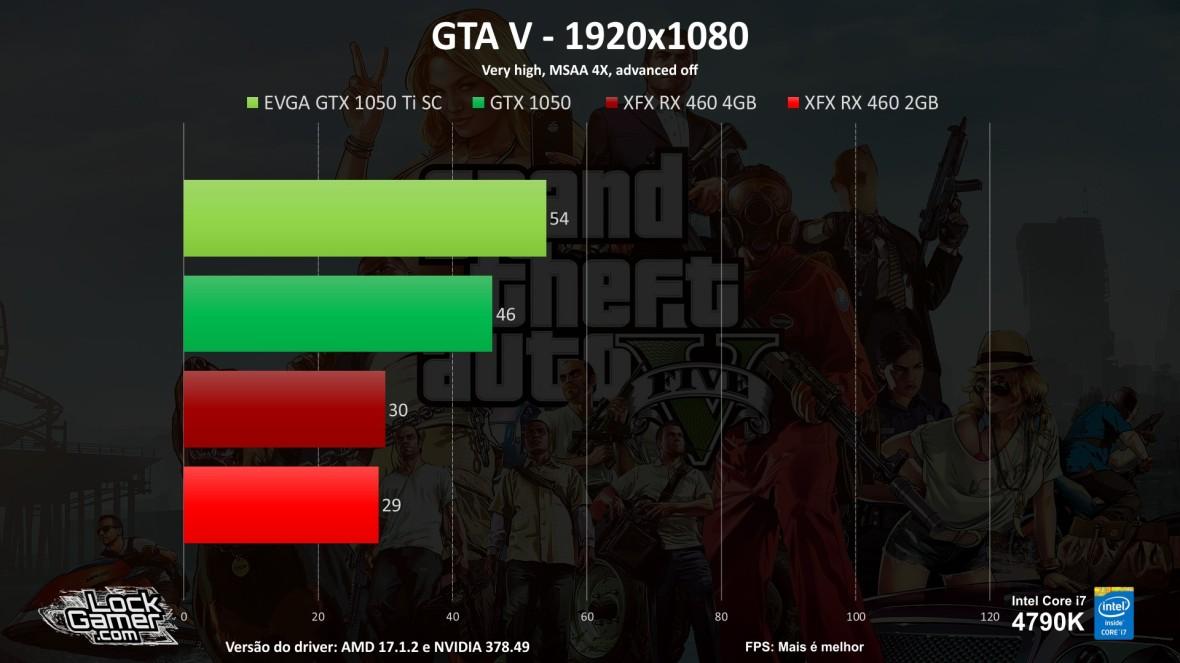 benchmark-teste-games-gtx1050-ti-460-2gb-4gb-compensa-pt-br-barata-fps-gta-v
