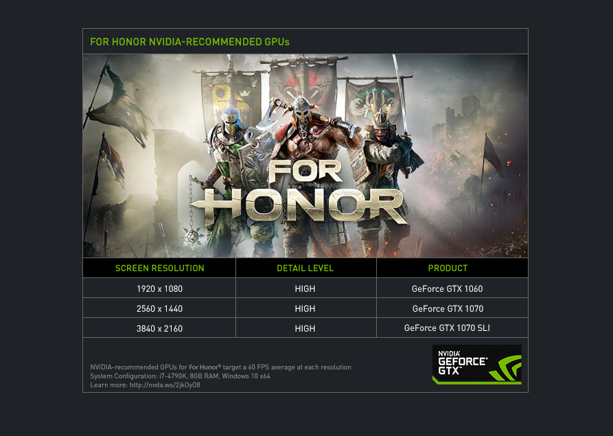 for-honor-nvidia-geforce-gtx-recommended-graphics-cards.png