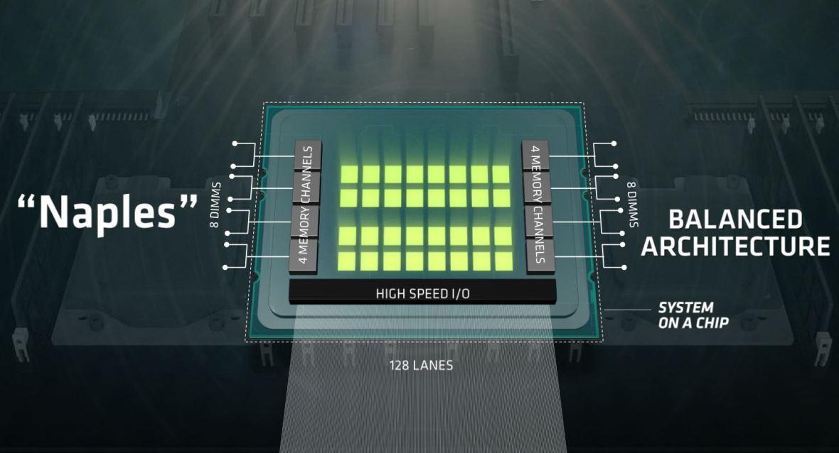 AMD-Naples-Server-CPU-1