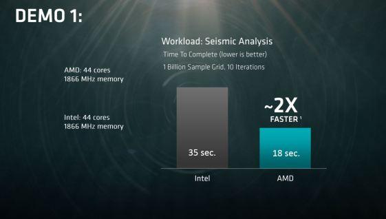 AMD-Naples-Server-CPU-4