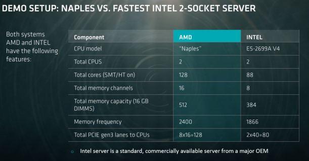 AMD-Naples-Server-CPU-5