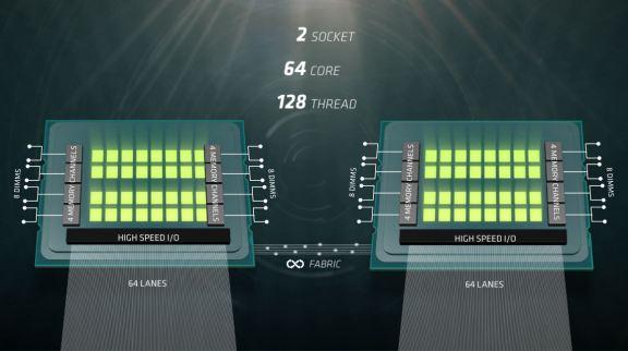 AMD-Naples-Server-CPU-7