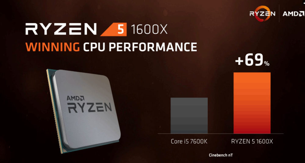 AMD-Ryzen-5-7-vs-i5