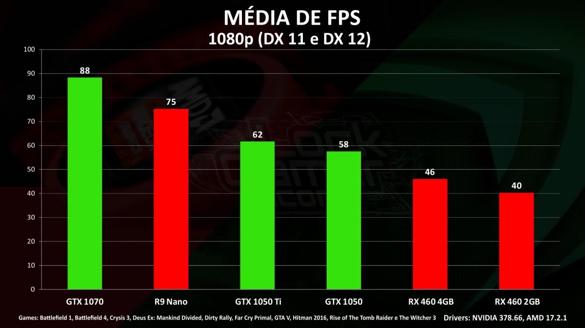 media FPS - MAR 17 melhor placa de video melhor preco mais barata custo beneficio.jpg
