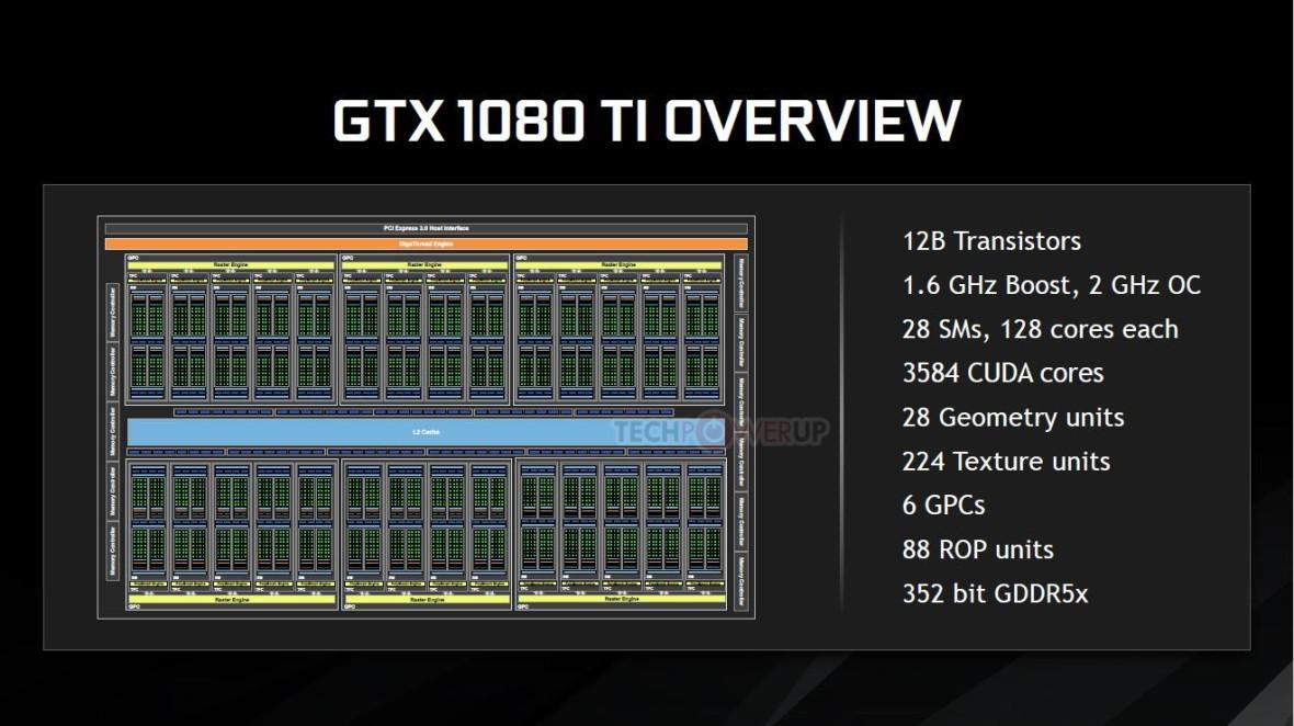nvidia-gtx-1080-ti-presentation-1